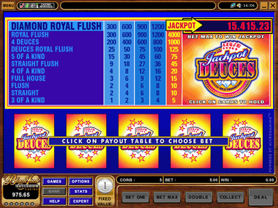 Jackpot Deuces has a Progressive Jackpot that isactivated when you bet