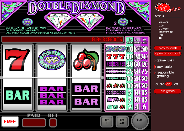 Double Diamond Classic Slot review from Wagerworks