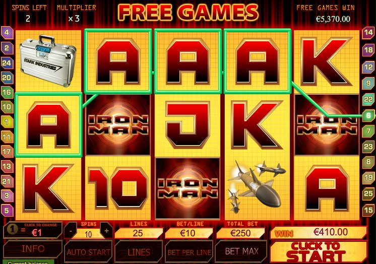 Iron Man superhero video slot machine game, Rules - Review