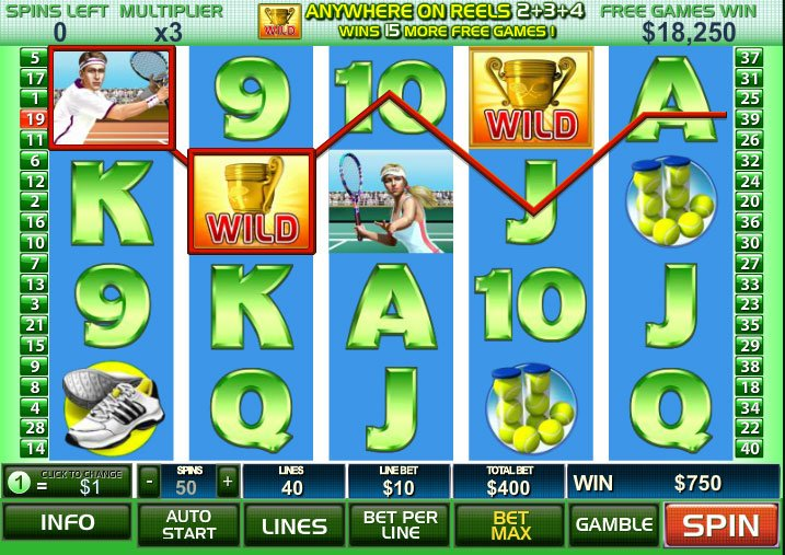 Tennis Stars video slot machine game, Rules - Review