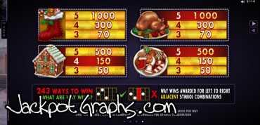 Play the Happy Holidays slot at Dash Casino