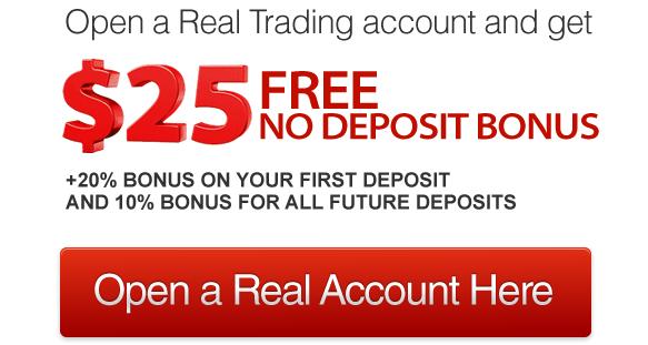 FXTM - 1000 cents no deposit bonus