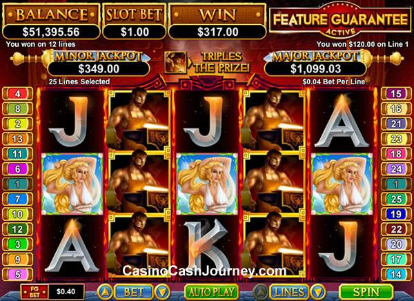 Slots Jungle Casino | RTG Casino | No deposit bonus codes | No deposit